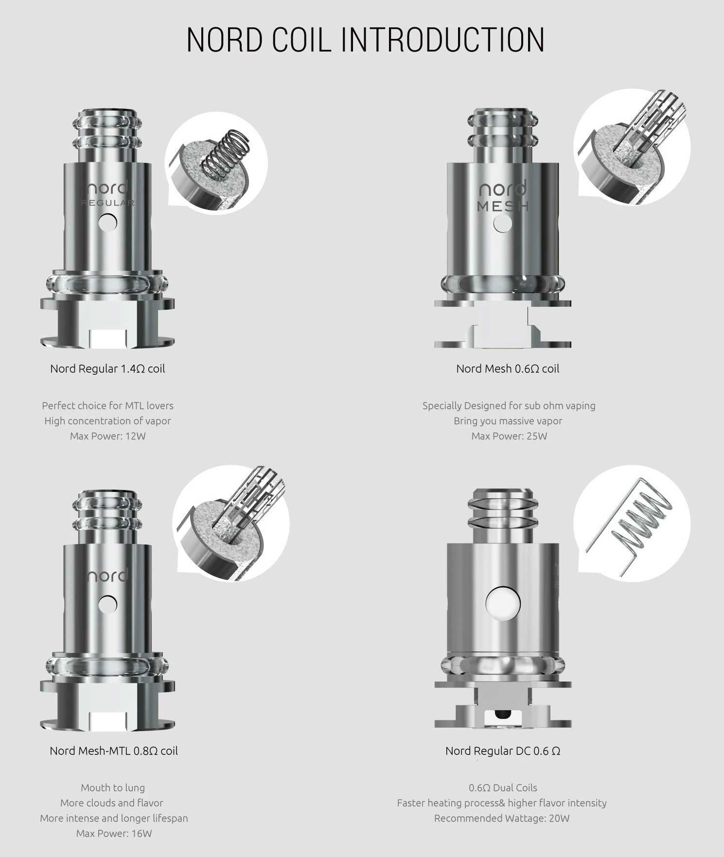 SMOK-Nord-Replacement-Coils-Online-in-Pakistan